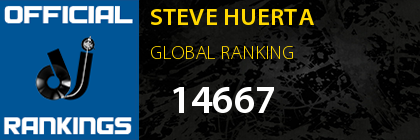 STEVE HUERTA GLOBAL RANKING