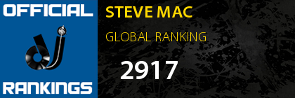 STEVE MAC GLOBAL RANKING