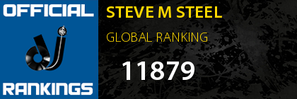 STEVE M STEEL GLOBAL RANKING