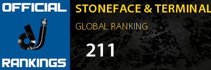 STONEFACE & TERMINAL GLOBAL RANKING