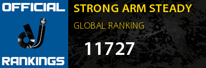 STRONG ARM STEADY GLOBAL RANKING