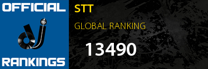 STT GLOBAL RANKING