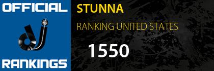 STUNNA RANKING UNITED STATES