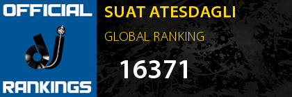 SUAT ATESDAGLI GLOBAL RANKING