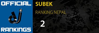 SUBEK RANKING NEPAL