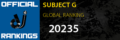 SUBJECT G GLOBAL RANKING