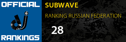 SUBWAVE RANKING RUSSIAN FEDERATION