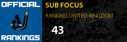 SUB FOCUS RANKING UNITED KINGDOM