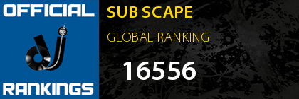 SUB SCAPE GLOBAL RANKING