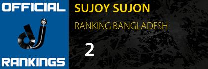 SUJOY SUJON RANKING BANGLADESH