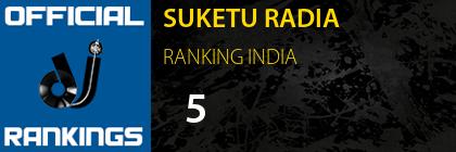 SUKETU RADIA RANKING INDIA