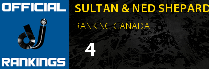 SULTAN & NED SHEPARD RANKING CANADA