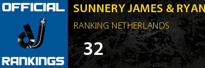 SUNNERY JAMES & RYAN MARCIANO RANKING NETHERLANDS