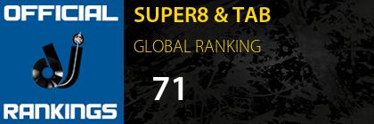 SUPER8 & TAB GLOBAL RANKING