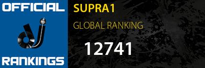 SUPRA1 GLOBAL RANKING