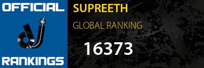 SUPREETH GLOBAL RANKING