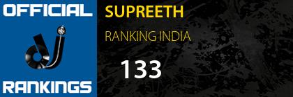 SUPREETH RANKING INDIA