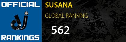 SUSANA GLOBAL RANKING