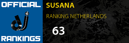 SUSANA RANKING NETHERLANDS