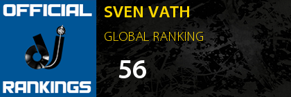 SVEN VATH GLOBAL RANKING