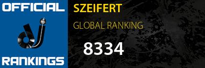 SZEIFERT GLOBAL RANKING