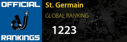 St. Germain GLOBAL RANKING