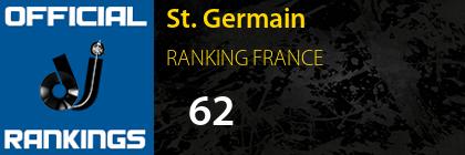 St. Germain RANKING FRANCE