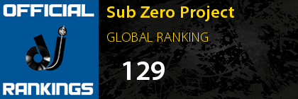 Sub Zero Project GLOBAL RANKING