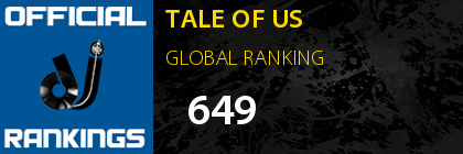 TALE OF US GLOBAL RANKING