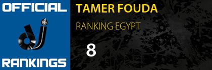 TAMER FOUDA RANKING EGYPT