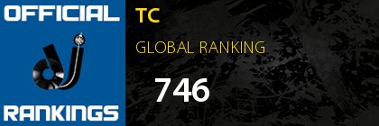 TC GLOBAL RANKING