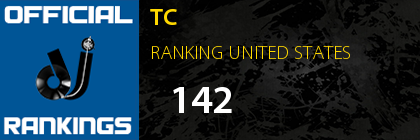 TC RANKING UNITED STATES