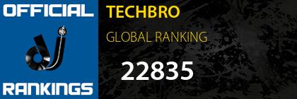 TECHBRO GLOBAL RANKING