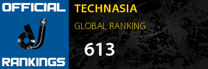 TECHNASIA GLOBAL RANKING