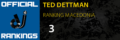 TED DETTMAN RANKING MACEDONIA