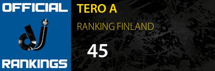 TERO A RANKING FINLAND