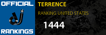 TERRENCE RANKING UNITED STATES