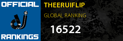 THEERUIFLIP GLOBAL RANKING