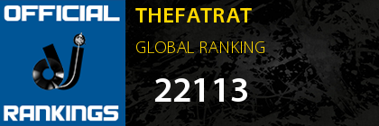 THEFATRAT GLOBAL RANKING