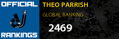THEO PARRISH GLOBAL RANKING