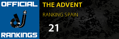 THE ADVENT RANKING SPAIN