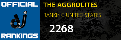 THE AGGROLITES RANKING UNITED STATES