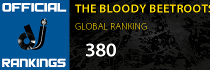 THE BLOODY BEETROOTS GLOBAL RANKING