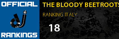 THE BLOODY BEETROOTS RANKING ITALY