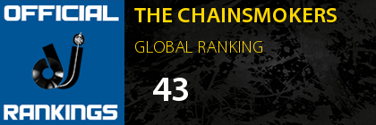 THE CHAINSMOKERS GLOBAL RANKING
