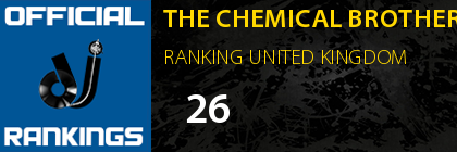 THE CHEMICAL BROTHERS RANKING UNITED KINGDOM