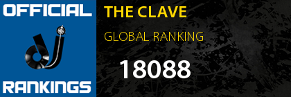 THE CLAVE GLOBAL RANKING