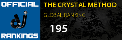 THE CRYSTAL METHOD GLOBAL RANKING