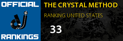 THE CRYSTAL METHOD RANKING UNITED STATES