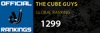 THE CUBE GUYS GLOBAL RANKING